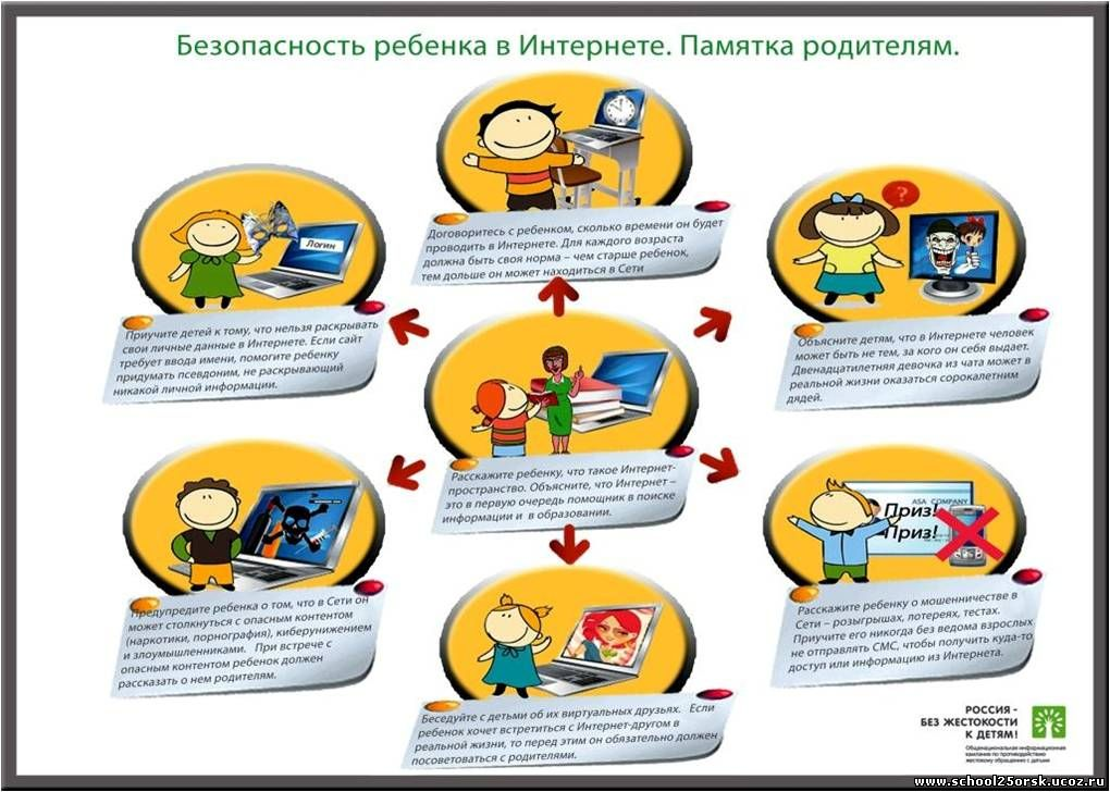 видео меры безопасности для учащихся в быту скачать